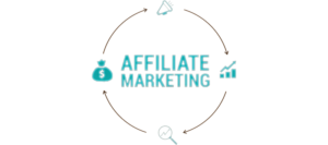 earn thousands of dollars with your laptop and affiliate marketing